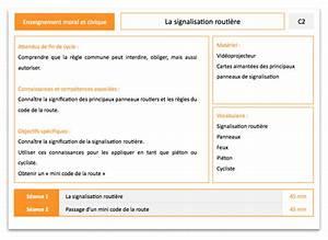 Code De La Route Signalisation : la signalisation routi re le blog du cancre ~ Maxctalentgroup.com Avis de Voitures