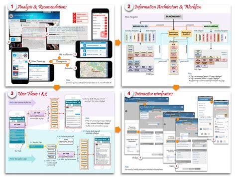 ux design portfolio ux designer portfolio gc32 jornalagora