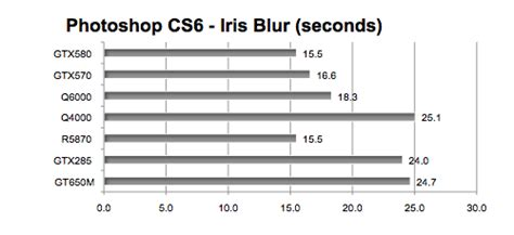 time frame template mac do mac pro apps gain from rogue gpus