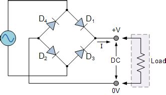 Full Wave Rectifier Bridge Theory