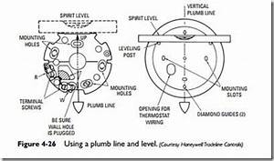Honeywell T87 Thermostat Wiring Diagram. is it possible for me to diy  replace an old honeywell. impressive honeywell t87 thermostat wiring diagram  diy. replace lennox ac thermostat with nest v2 doityourself. how2002-acura-tl-radio.info