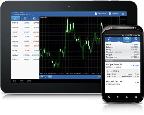 mt4 for android new version of metatrader 5 for android provided with