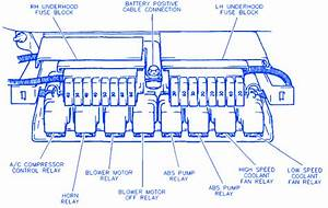 Buick Somerset 1990 Junction Fuse Box  Block Circuit Breaker Diagram