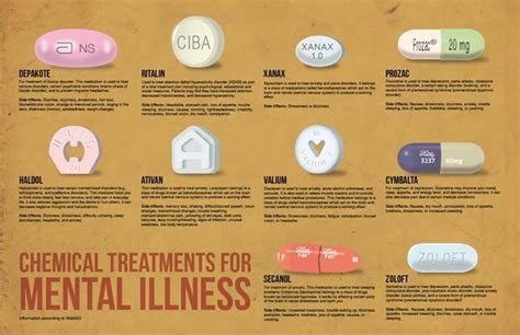 medical infographic mental health infographic mental
