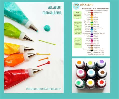 food coloring color mixing chart  food
