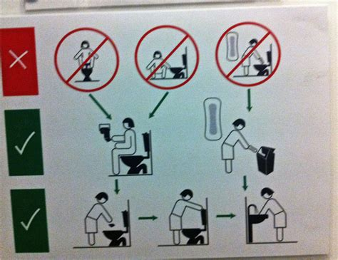 how to use a toilet signs