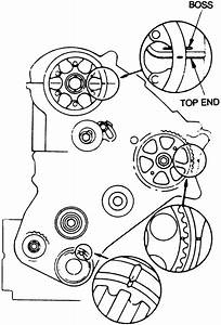 1986 Toyota Camry Le 2 0 Liter Diagram For Timing Marks To