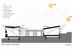 Solar Access  U2013 2030 Palette