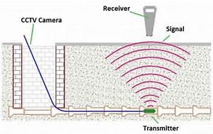 Drain Tracing And Sonar Surveys