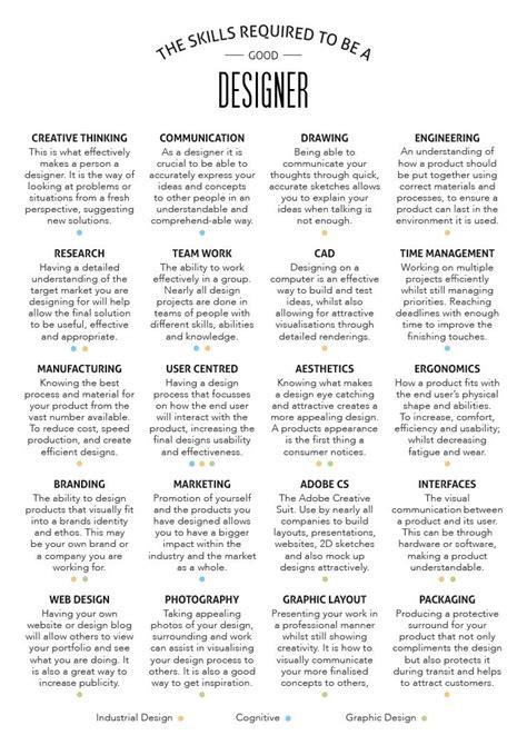 skills   designer graphic design tips design