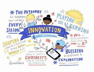 How can innovation in early learning positively impact ...