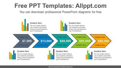 chevron bar chart powerpoint diagram template