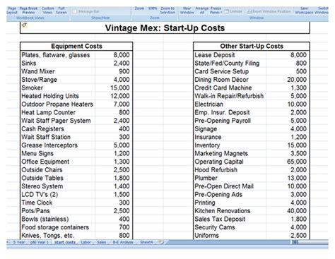 assumptions  profit  loss spreadsheet