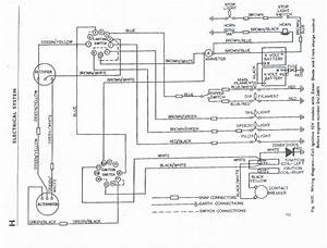 Triumph Wiring Diagram