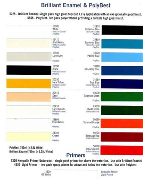 hempel marine top coat paints pompei s marine pompei s