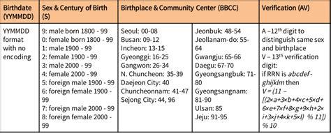 uimn phone number korean phone numbers gallery