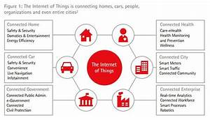 Why The Internet Of Things Is The Ultimate Disruptor  A