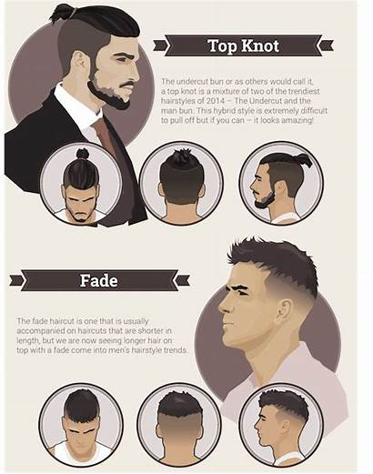 Hairstyle Hairstyles Infographic Haircut Anime Mens Bun