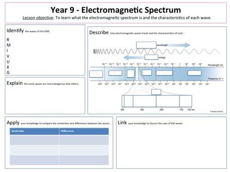 em spectrum worksheet photos getadating