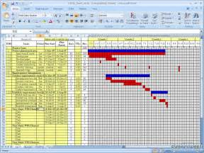 Gantt Chart Excel 2010 Template Gallery For Gt Gantt Chart Template Excel 2010