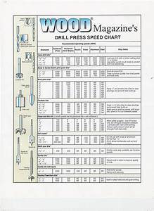 Wood Magazine 39 S Drill Press Speed Chart Reload Bench