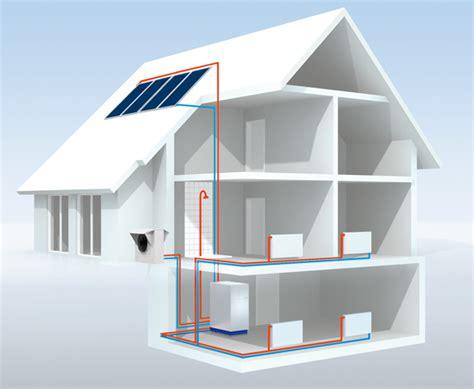 solar wärmepumpe kombination solar anlage w 228 rmepumpe in kombination die solar w 228 rmepumpe