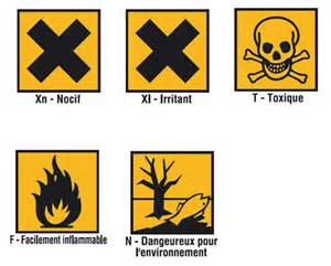 Hazardous Materials Safety Signs and Symbols