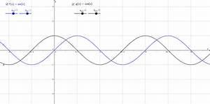 Nullstellen Berechnen Sinus : cosinus und sinus periodenl nge und amplitude geogebra ~ Themetempest.com Abrechnung