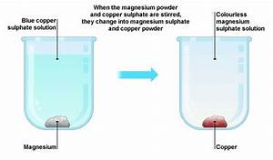 425 Best Images About All Things Chemical On Pinterest