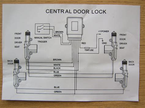 central locking kit   actuators     door cars universal
