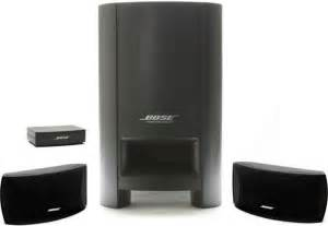 Bose Surround Sound Speakers for TV
