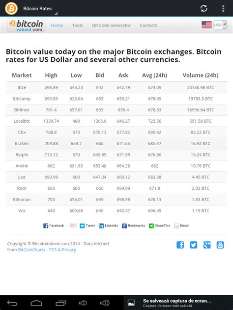 bitcoin conversion rate bitcoin exchange rates android apps on play