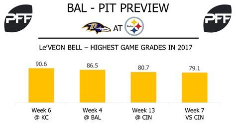 Nfl Week 14 Preview Ravens At Steelers  Nfl Analysis