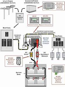 Diy Home Electrical Wiring Rv System Diagram