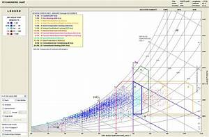 Bulb Temperature In Psychrometric Chart Bud Clark Commons In Portland Oregon By Holst Architecture
