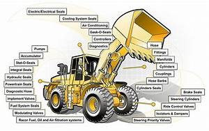 Front Loader Diagram By Jefferywright On Deviantart