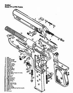 The Walther Ppk Info Page