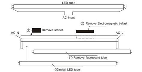 18w microwave sensor led t8 light bulbs 4 ft