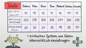 Tabellen Lesen  U2013 Einfach Erkl U00e4rt  Inkl   U00dcbungen