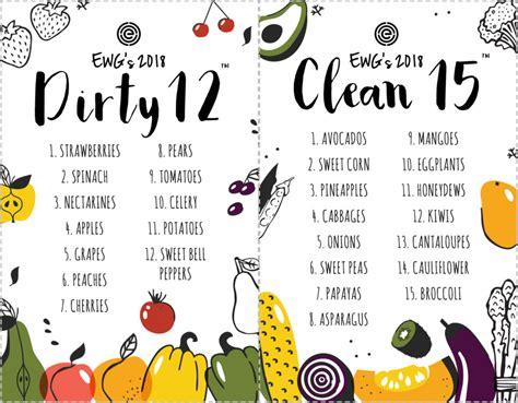 dirty dozen clean fifteen  ewg choose  natural path
