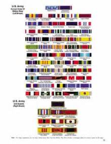 how to use an online military ribbon rack builder infobarrel