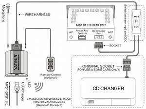 China Cd30 Bluetooth Adapter To Car Radio For Opel