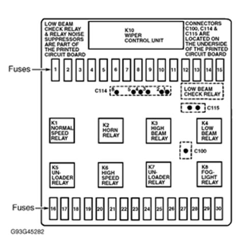 solved fuse panel diagram  bmw  fixya