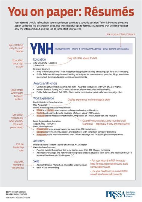 prssa resume tips infographic prssa national prssa