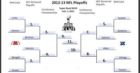 nfl picks playoffs  bracket