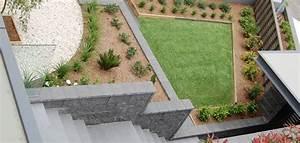 Garden Home Landscaping