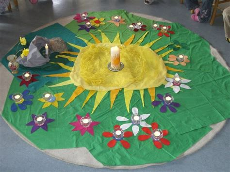 bastelideen ostern kindergarten ostern im kindergarten religi 246 s suche ideenb 246 rse kindergarten kindergarten