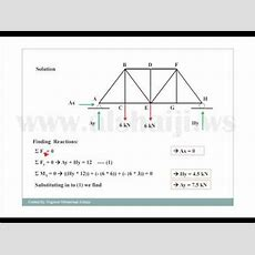 English  Truss Analysis Using Method Of Joints Part 1 Of 2 Youtube