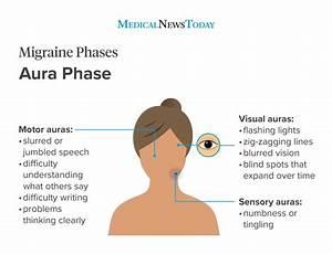 Headache Area Meaning