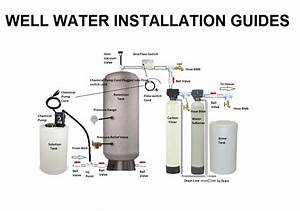 Well Water Installation Guides